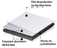 Plaque forex 2mm